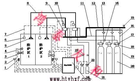组合分配七氟丙烷气体灭火系统结构示意图